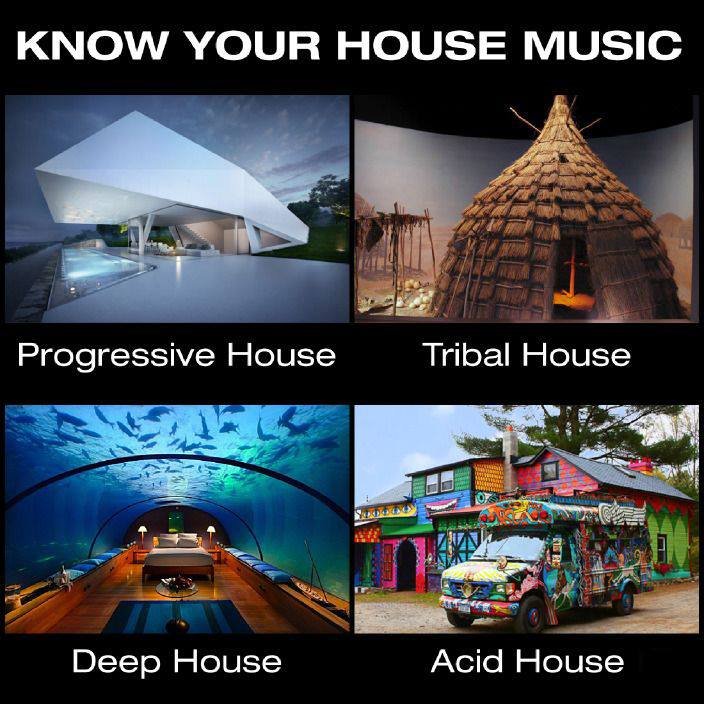 Know Your House Music